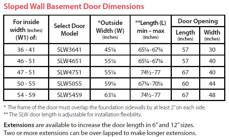 Steel Basement Door For Sloped Walls Classic Series By