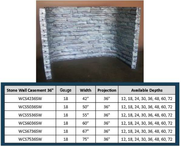 Galvanized basement window wall