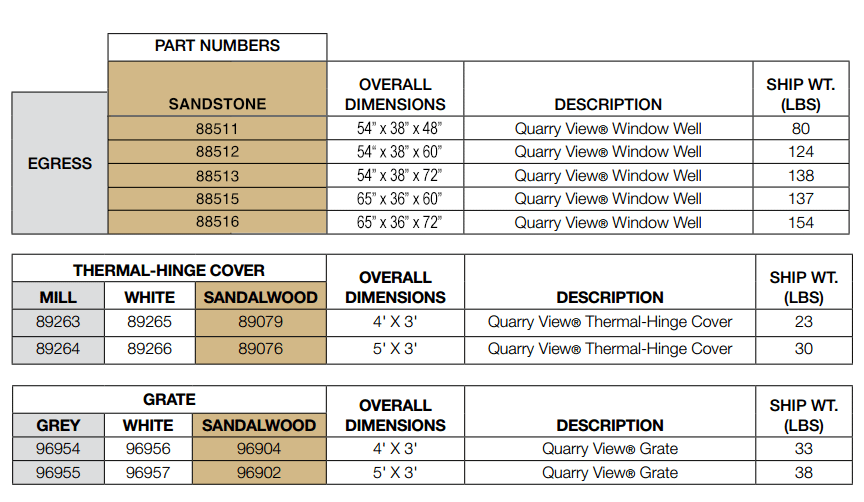 monarch quarry view window well sizing chart