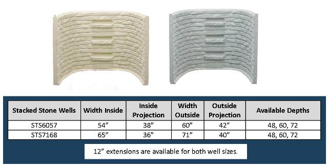 Plastic / Composite Window Wells 1